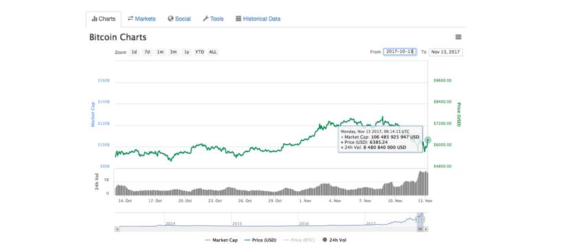 Купить биткоин через сбербанк онлайн-17