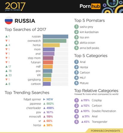 Смотреть порно каталок саитов все стран