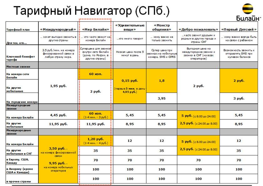 Стоимость звонков из германии в казахстан