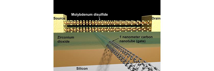Створено найкомпактніший транзистор в світі