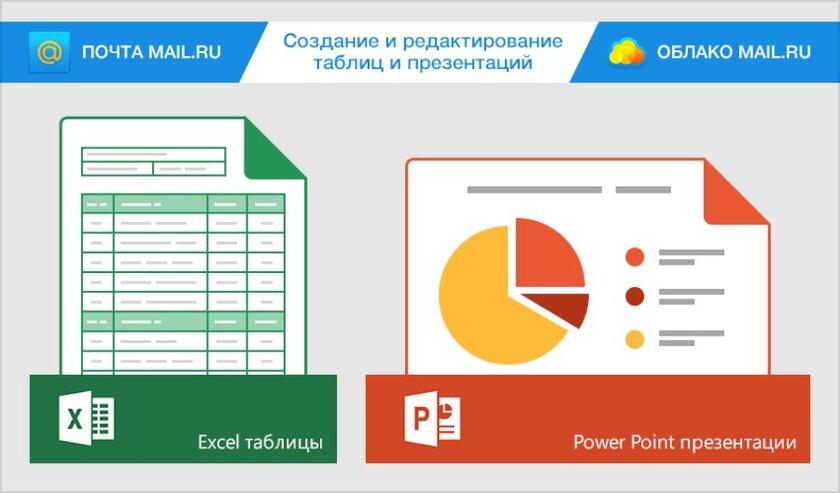 Ppt Онлайн - смотреть презентации формата ppt онлайн