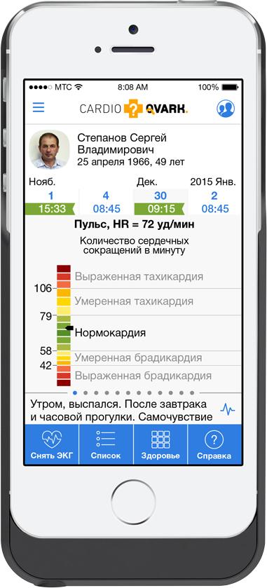 Кардиочехол для IPhone