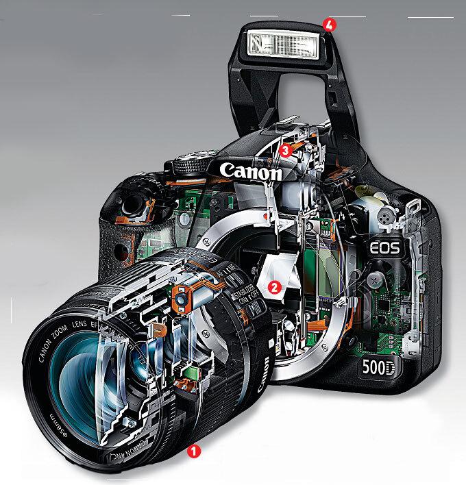 Системные фотоаппараты и зеркальные всё
